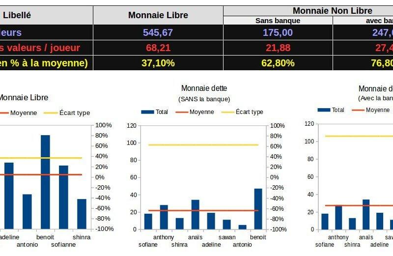 géco clermont récap graphs